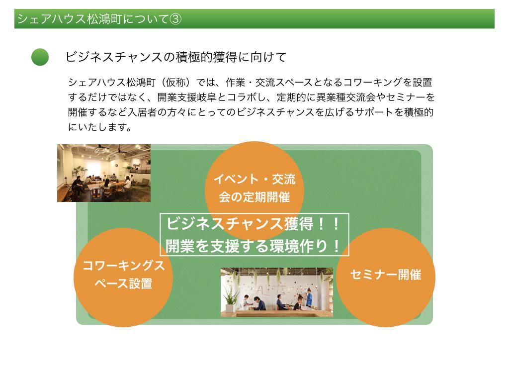【企画書】シェアハウス松鴻町.001